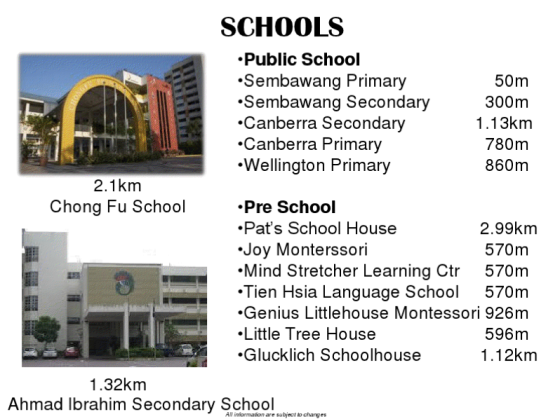 Schools 1