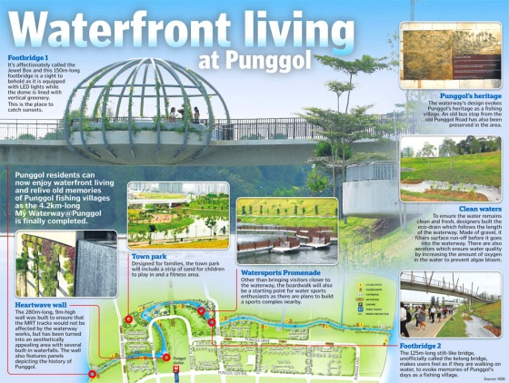 Waterfront living at punggol