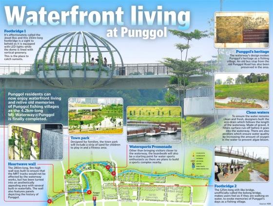 Waterfront living at punggol