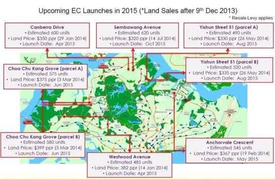 Singapore Executive Condominium EC launch in 2015 and 2016