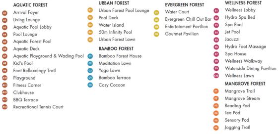 site plan description