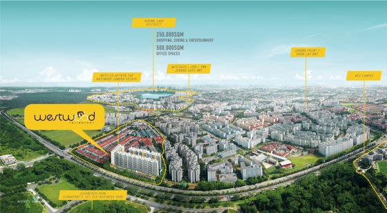 Jurong-Masterplan-with-Callouts