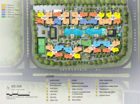 The Vales Site map