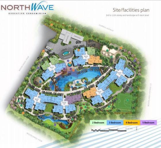Northwave Siteplan ECLaunch